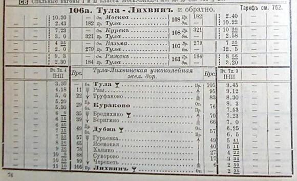 Расписание движения поездов 1911-1912 г.г.